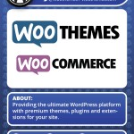 _woothemes
